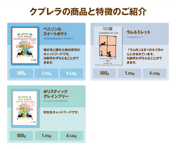 クプレラの商品と特徴のご紹介